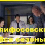 Склифосовский. 2012-2021 гг